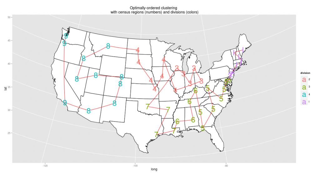 Census Clustering
